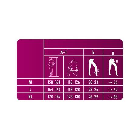 Rozmerová tabuľka 70 DEN - 140 DEN velký klín RELAX