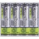 Batérie a nabíjacky